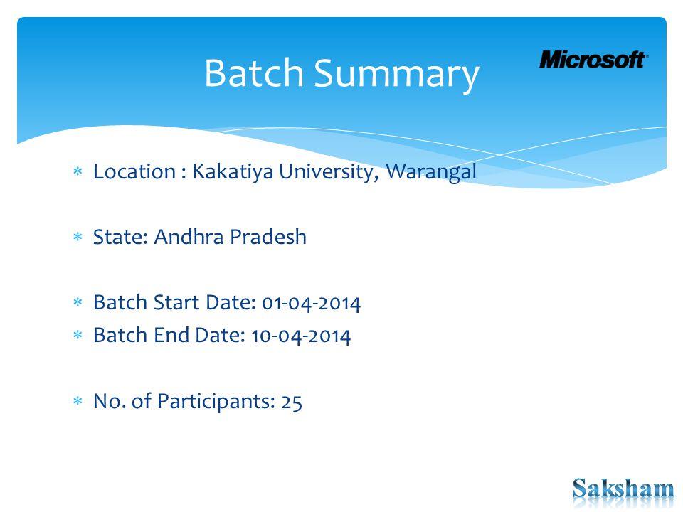  Location : Kakatiya University, Warangal  State: Andhra Pradesh  Batch Start Date: 01-04-2014  Batch End Date: 10-04-2014  No.