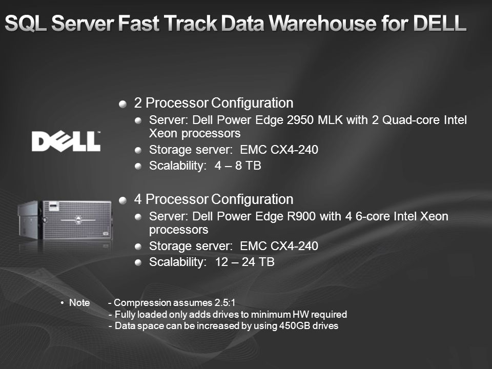 2 Processor Configuration Server: Dell Power Edge 2950 MLK with 2 Quad-core Intel Xeon processors Storage server: EMC CX4-240 Scalability: 4 – 8 TB 4 Processor Configuration Server: Dell Power Edge R900 with 4 6-core Intel Xeon processors Storage server: EMC CX4-240 Scalability: 12 – 24 TB Note - Compression assumes 2.5:1 - Fully loaded only adds drives to minimum HW required - Data space can be increased by using 450GB drives