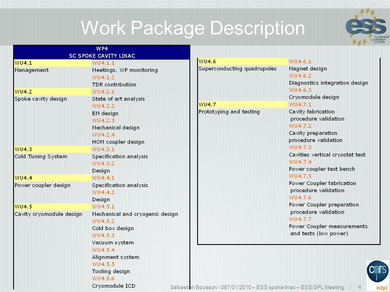 Sébastien Bousson - 067/01/2010 – ESS spoke linac – ESS/SPL Meeting / 4 Work Package Description