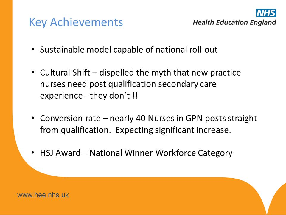 www.hee.nhs.uk Key Achievements Sustainable model capable of national roll-out Cultural Shift – dispelled the myth that new practice nurses need post qualification secondary care experience - they don't !.