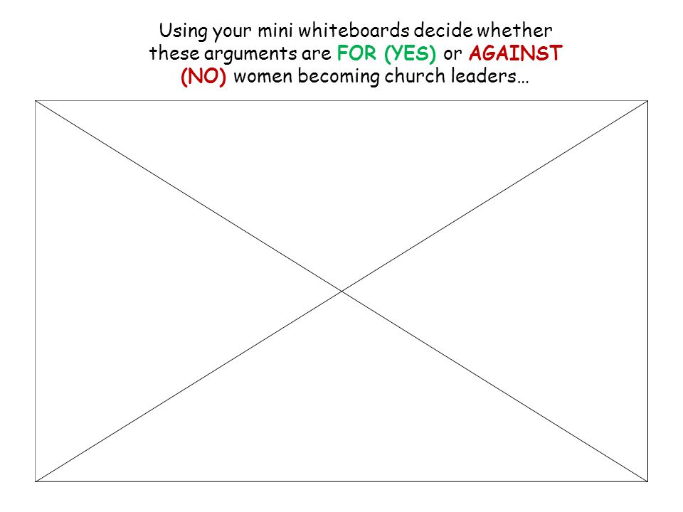 Using your mini whiteboards decide whether these arguments are FOR (YES) or AGAINST (NO) women becoming church leaders…