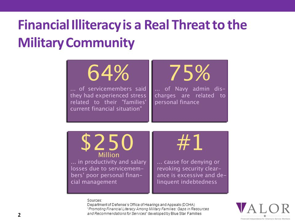 Financial Illiteracy is a Real Threat to the Military Community 2 Sources: Department of Defense's Office of Hearings and Appeals (DOHA) Promoting Financial Literacy Among Military Families: Gaps in Resources and Recommendations for Services developed by Blue Star Families