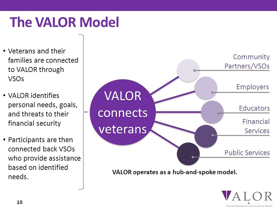 Who is Involved in VALOR? 8 SPONSORS