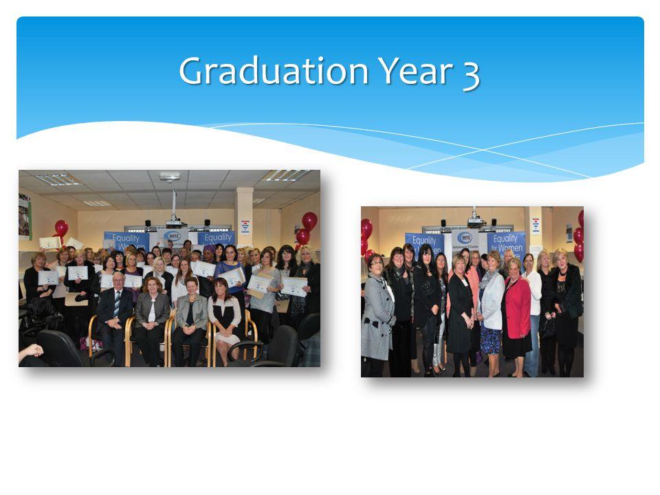Graduation Year 3