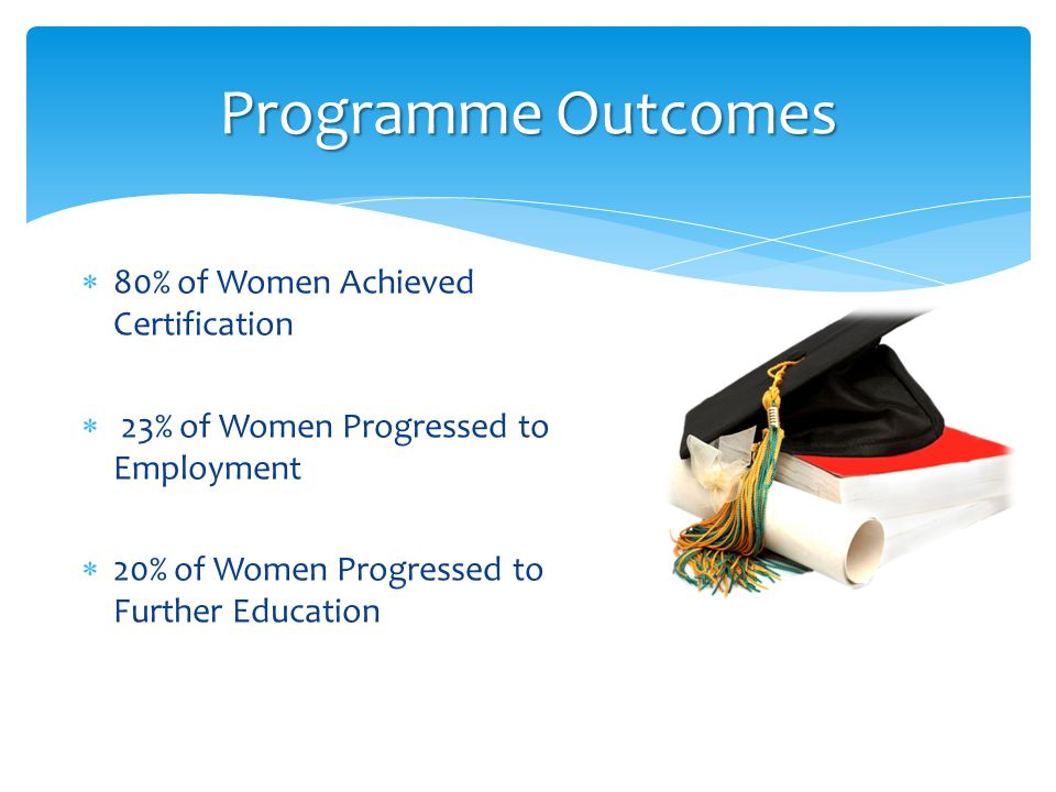 Programme Outcomes  80% of Women Achieved Certification  23% of Women Progressed to Employment  20% of Women Progressed to Further Education