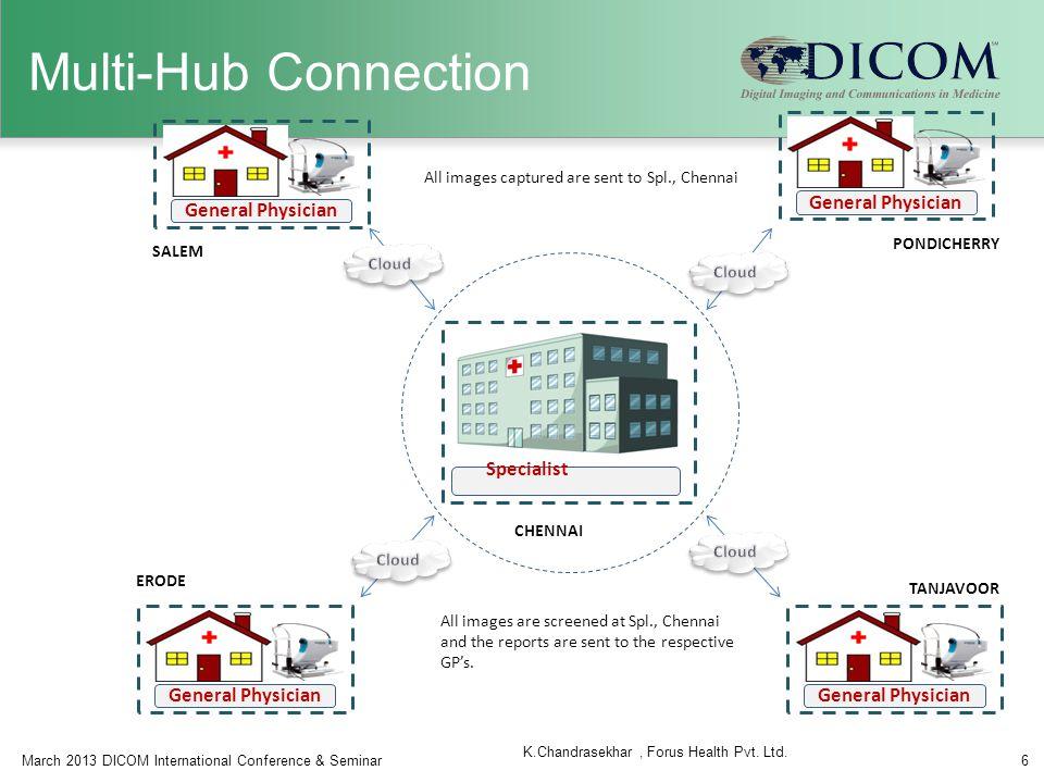 Multi-Hub Connection March 2013 DICOM International Conference & Seminar6 K.Chandrasekhar, Forus Health Pvt.