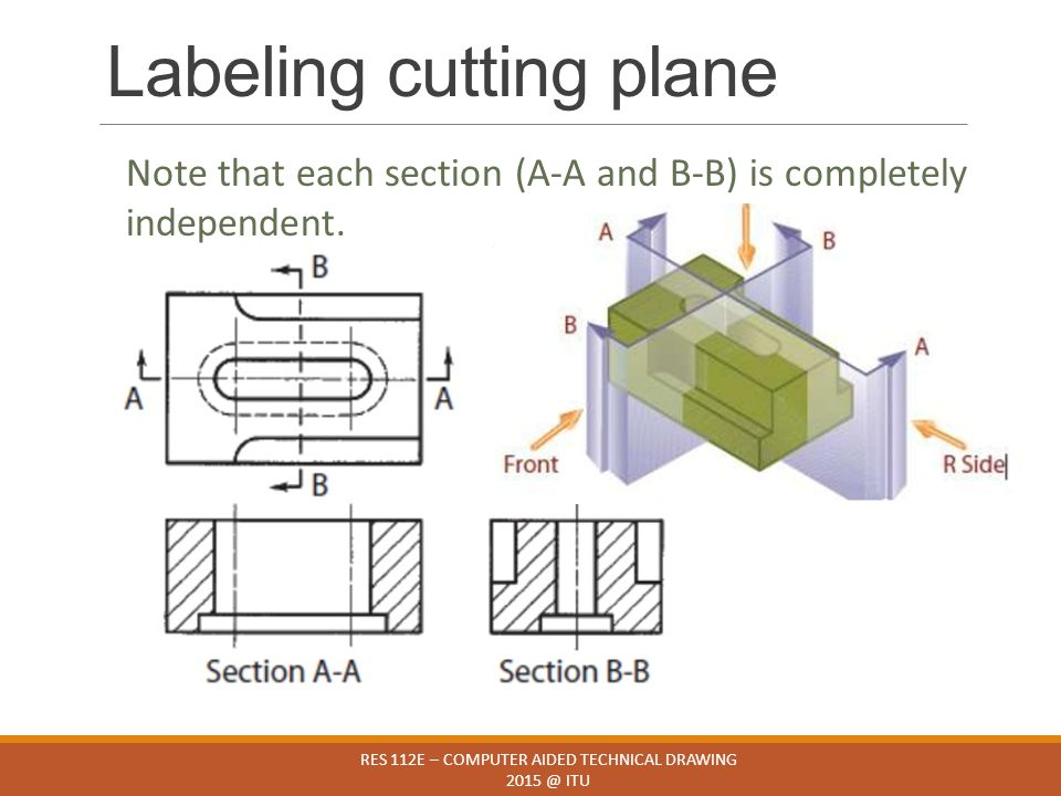 Labeling cutting plane RES 112E – COMPUTER AIDED TECHNICAL DRAWING 2015 @ ITU Note that each section (A-A and B-B) is completely independent.