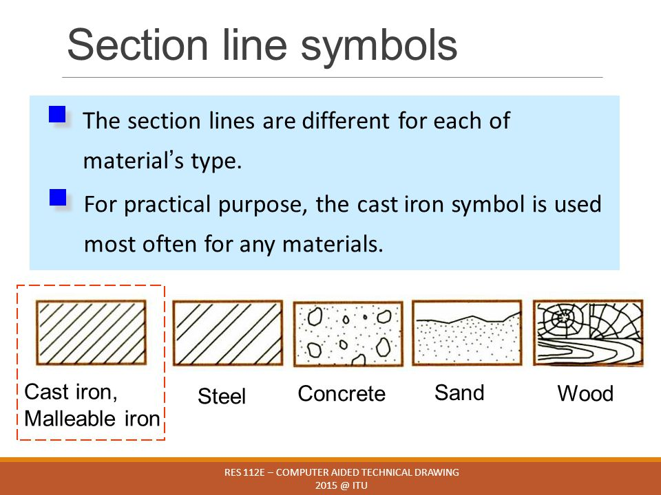 Section line symbols The section lines are different for each of material's type. Cast iron, Malleable iron Steel Concrete Sand Wood For practical pur