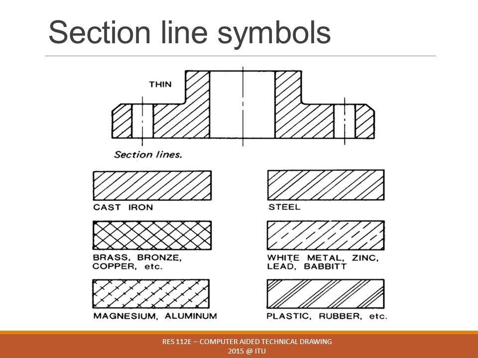 Section line symbols RES 112E – COMPUTER AIDED TECHNICAL DRAWING 2015 @ ITU