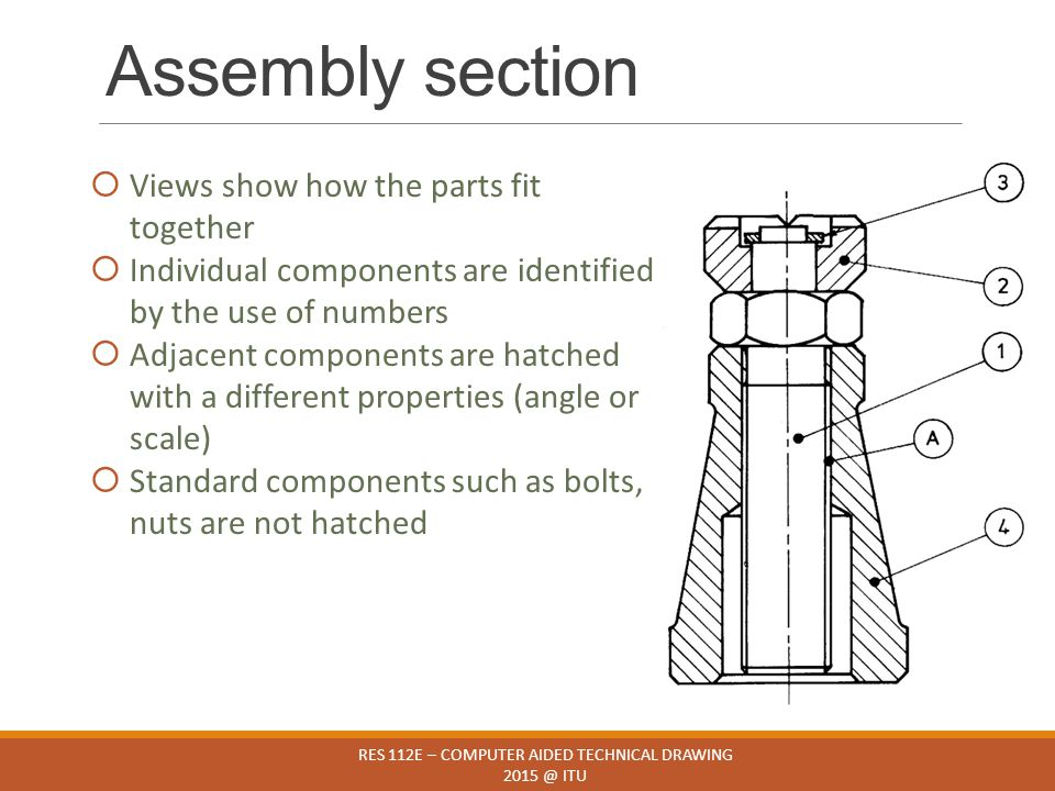 Assembly section RES 112E – COMPUTER AIDED TECHNICAL DRAWING 2015 @ ITU  Views show how the parts fit together  Individual components are identified