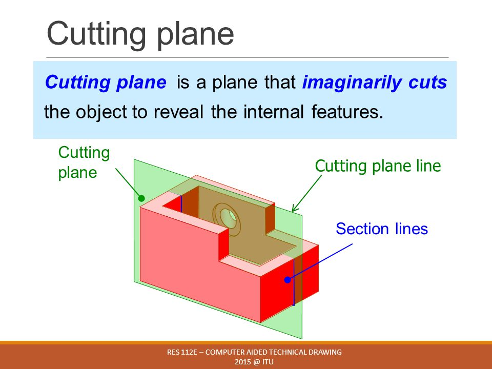Cutting plane RES 112E – COMPUTER AIDED TECHNICAL DRAWING 2015 @ ITU Cutting plane is a plane that imaginarily cuts the object to reveal the internal
