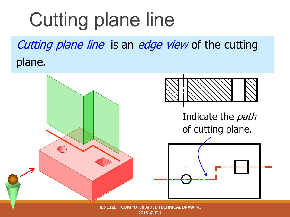 Cutting plane line RES 112E – COMPUTER AIDED TECHNICAL DRAWING 2015 @ ITU Cutting plane line is an edge view of the cutting plane. Indicate the path o