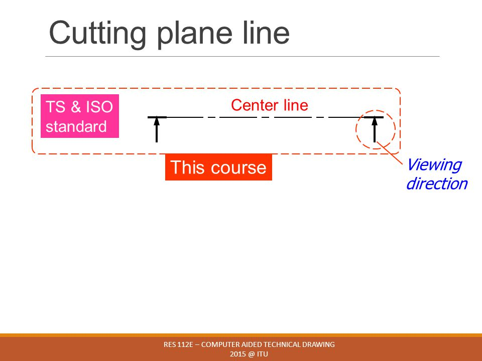 Cutting plane line RES 112E – COMPUTER AIDED TECHNICAL DRAWING 2015 @ ITU TS & ISO standard Center line Viewing direction This course