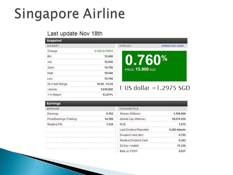 1 US dollar =1.2975 SGD Last update Nov 18th