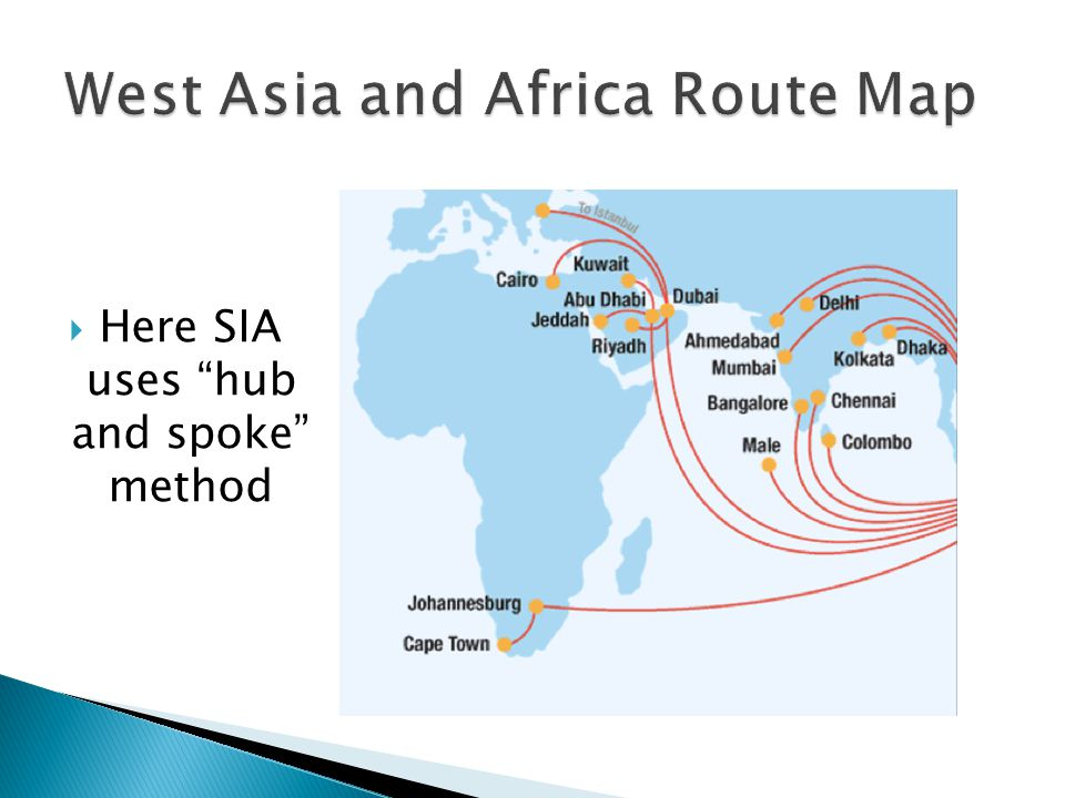 " Here SIA uses ""hub and spoke"" method"