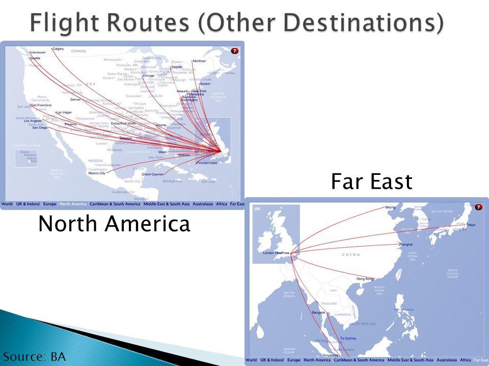 North America Far East Source: BA