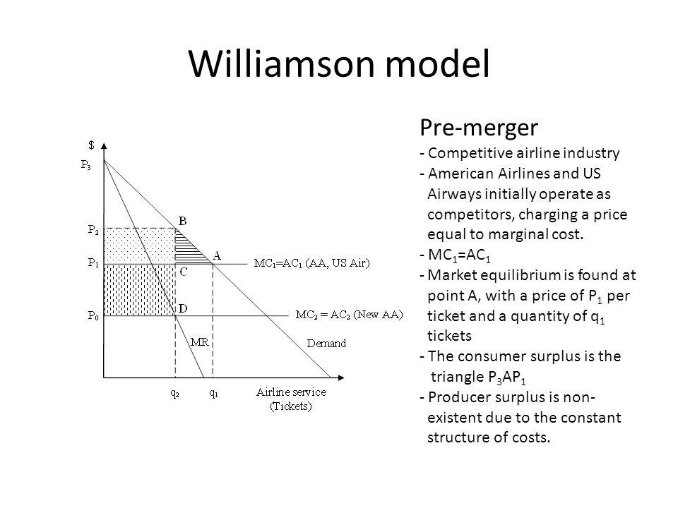 HMG - Market Participants, Market Shares, and Market Concentration Market shares