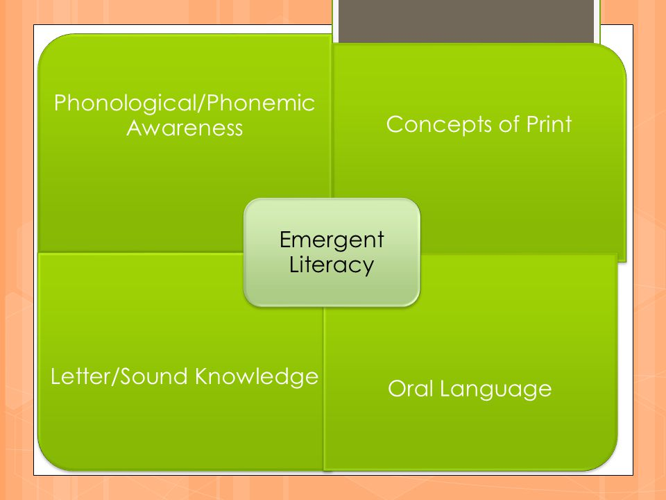 Resources  Florida Center for Reading Research http://www.fcrr.org/  Creating Literacy Instruction for all students (Thomas Gunning, 2013)  Words Their Way (Bear, et al, 2012)