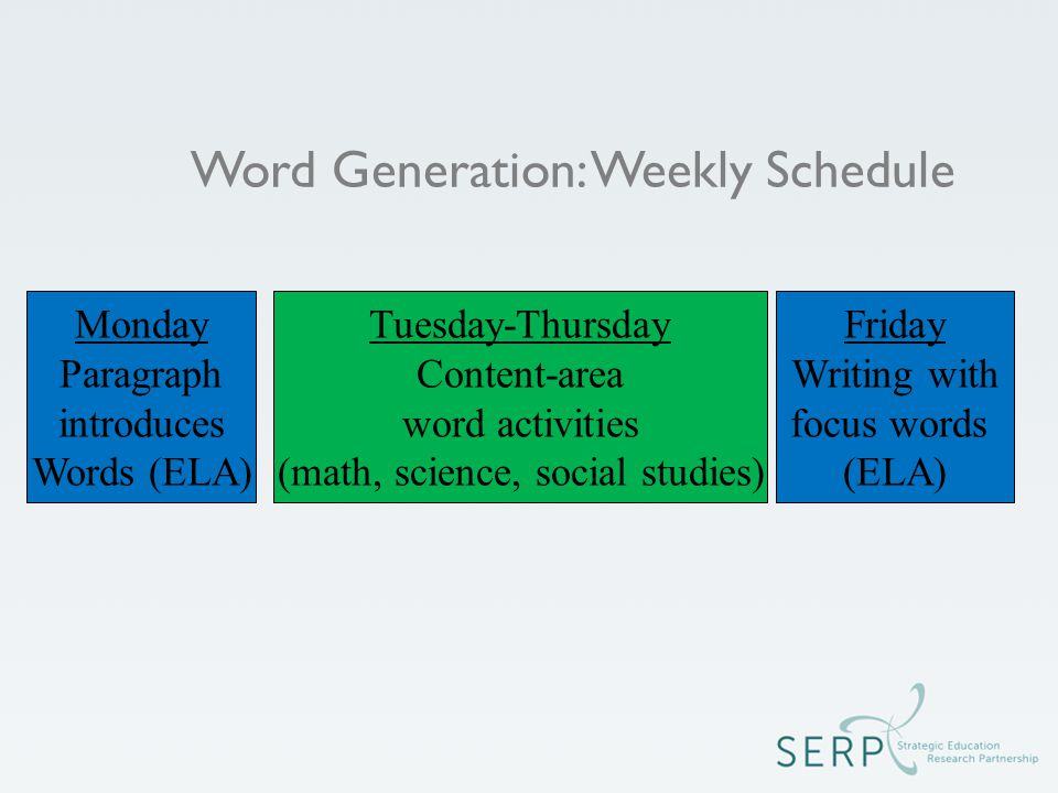 Word Generation: Weekly Schedule Monday Paragraph introduces Words (ELA) Tuesday-Thursday Content-area word activities (math, science, social studies) Friday Writing with focus words (ELA)