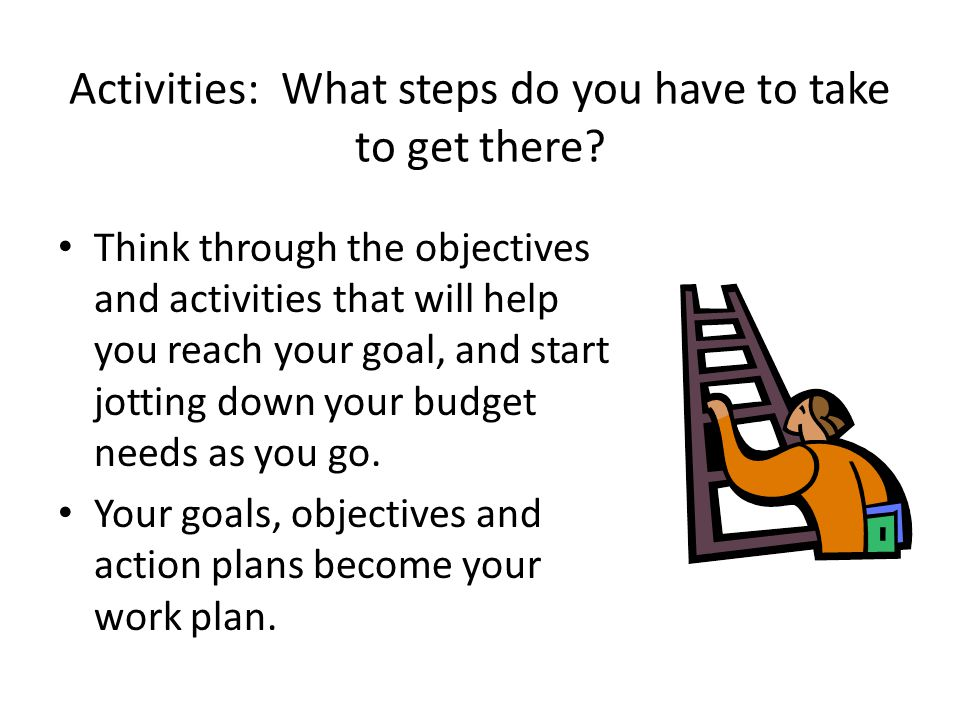 Activities: What steps do you have to take to get there.