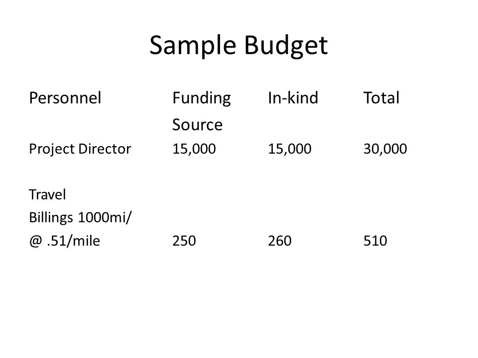 Sample Budget PersonnelFundingIn-kindTotal Source Project Director15,00015,00030,000 Travel Billings 1000mi/ @.51/mile250260510