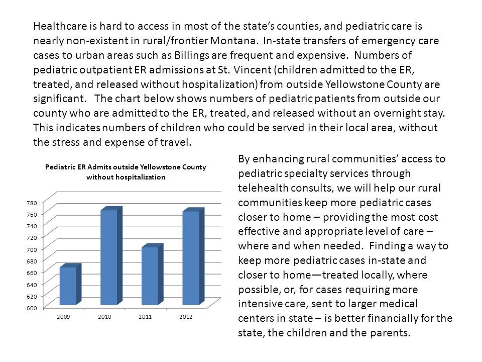 Healthcare is hard to access in most of the state's counties, and pediatric care is nearly non-existent in rural/frontier Montana.