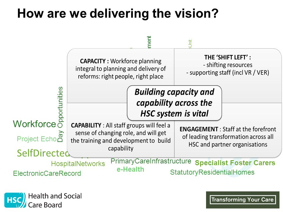 Version 0.4 How are we delivering the vision.