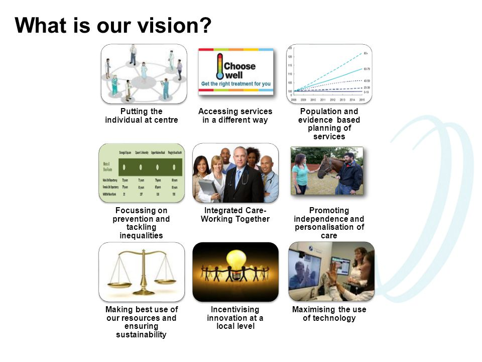 What is our vision.