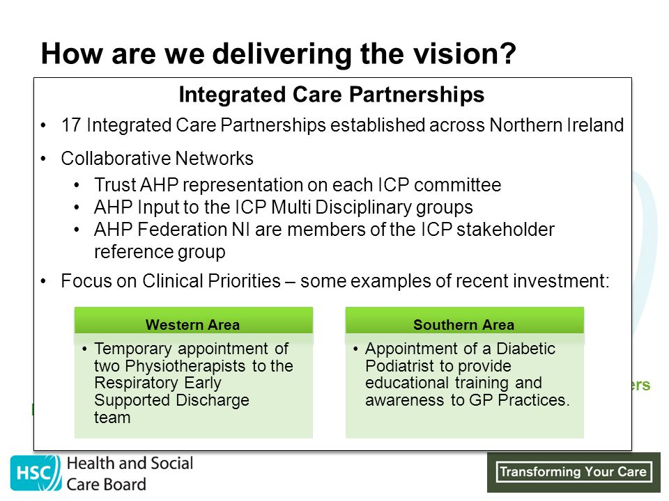 Version 0.4 SelfDirectedSupport Carers Day Opportunities Community Capacity Reablement e-Health HospitalNetworks Service/WorkforceModelling HealthAnalytics PrimaryCardiacInterventionServices Community Information SocialCareProcurement MaternityStrategy AcuteInpatientMentalHealthUnit PhysiotherapySelfReferral Radiology Ambulance Protocols IntegratedCarePartnerships 7DayWorking NeedsAssessmentforOlderPeople PrimaryCareInfrastructure IntermediateCare DomiciliaryCareReview Stroke DeliveringChoicesProgramme StatutoryResidentialHomes Project Echo ElectronicCareRecord Specialist Foster Carers WebPortal ProjectEcho How are we delivering the vision.