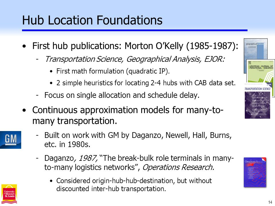 14 Hub Location Foundations First hub publications: Morton O'Kelly (1985-1987): -Transportation Science, Geographical Analysis, EJOR: First math formulation (quadratic IP).