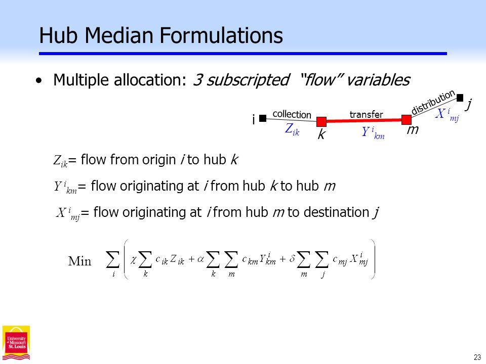 23 Hub Median Formulations Multiple allocation: 3 subscripted flow variables Z ik = flow from origin i to hub k Y i km = flow originating at i from hub k to hub m X i mj = flow originating at i from hub m to destination j k j m i collection transfer distribution Z ik Y i km X i mj Min