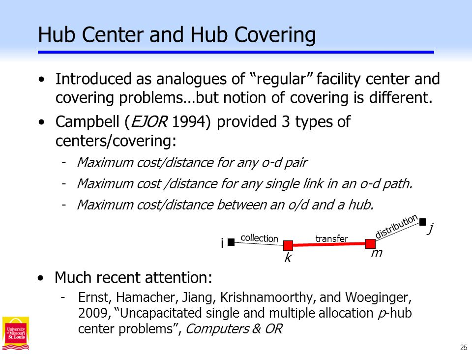 25 Hub Center and Hub Covering Introduced as analogues of regular facility center and covering problems…but notion of covering is different.