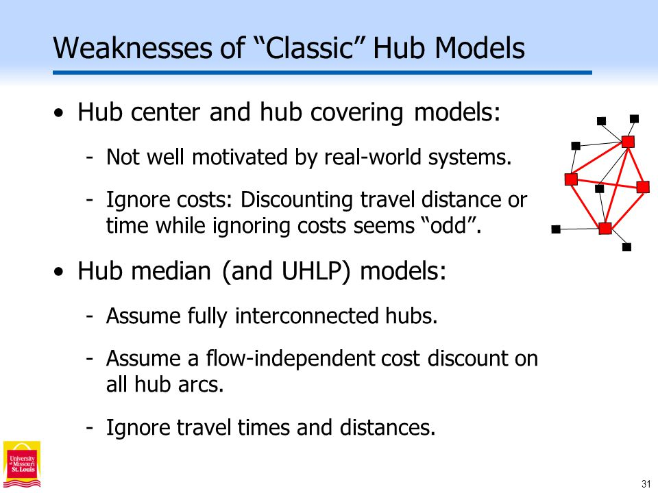 31 Weaknesses of Classic Hub Models Hub center and hub covering models: -Not well motivated by real-world systems.
