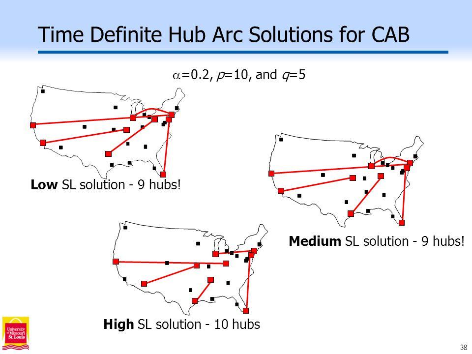 38 Time Definite Hub Arc Solutions for CAB Medium SL solution - 9 hubs.
