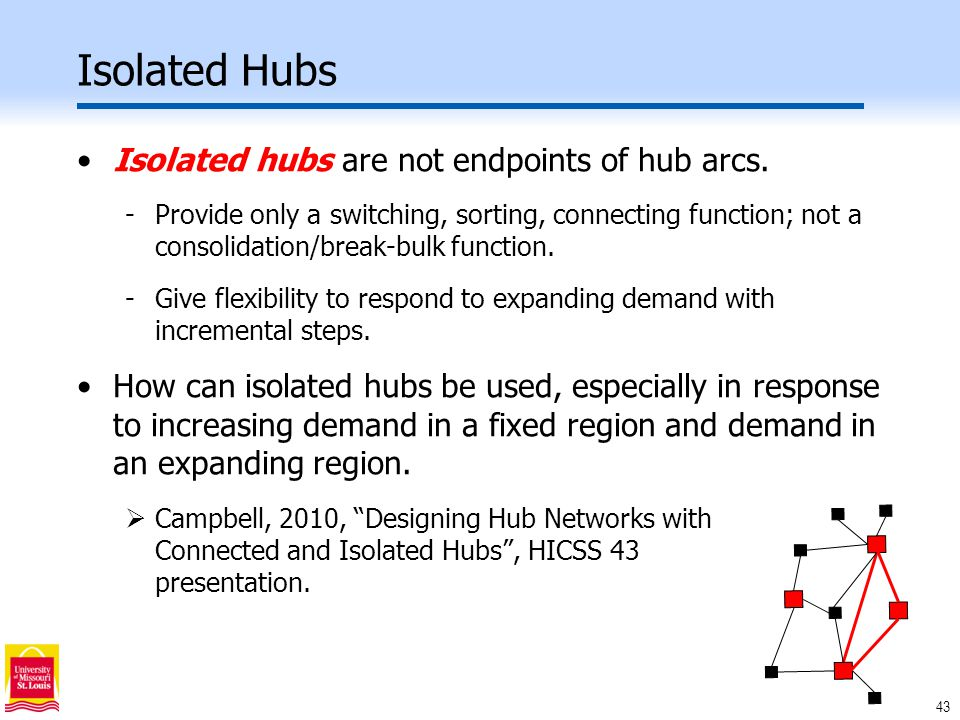 43 Isolated Hubs Isolated hubs are not endpoints of hub arcs.