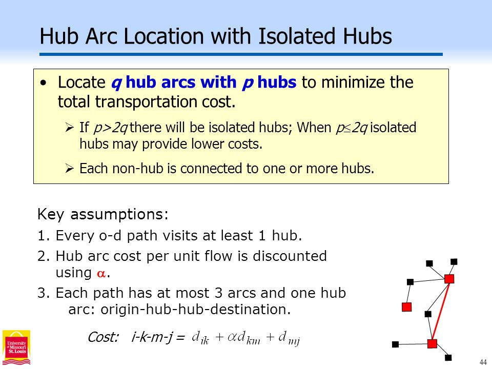 44 Hub Arc Location with Isolated Hubs Locate q hub arcs with p hubs to minimize the total transportation cost.