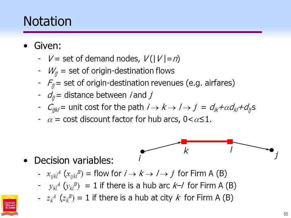 55 Notation Given: -V = set of demand nodes, V (|V |=n) -W ij = set of origin-destination flows -F ij = set of origin-destination revenues (e.g.