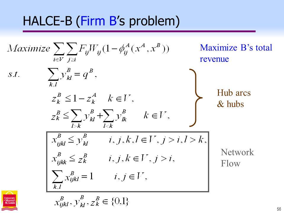 56 HALCE-B (Firm B's problem) Network Flow Hub arcs & hubs Maximize B's total revenue