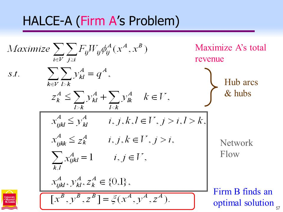 57 HALCE-A (Firm A's Problem) Network Flow Hub arcs & hubs Maximize A's total revenue Firm B finds an optimal solution