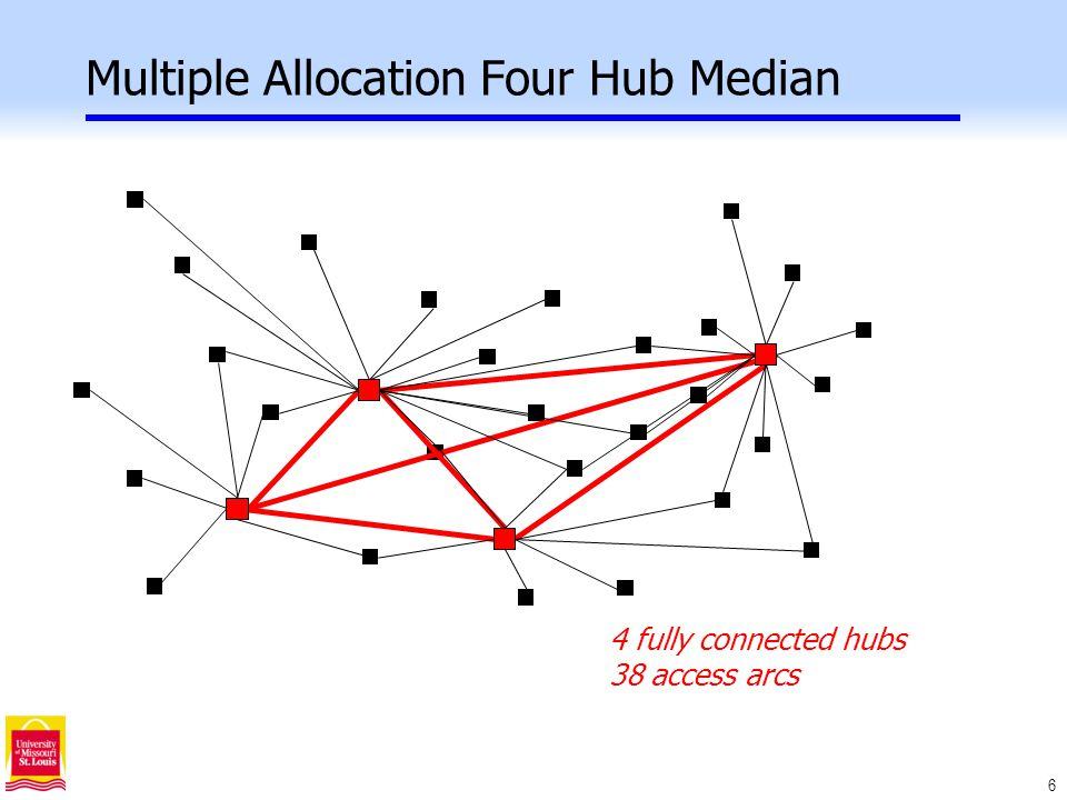 17 Discrete Hub Location Models Demand is flows between origins and destinations.