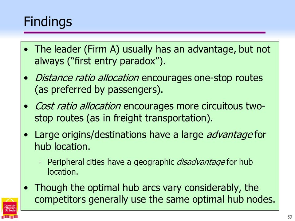 63 Findings The leader (Firm A) usually has an advantage, but not always ( first entry paradox ).