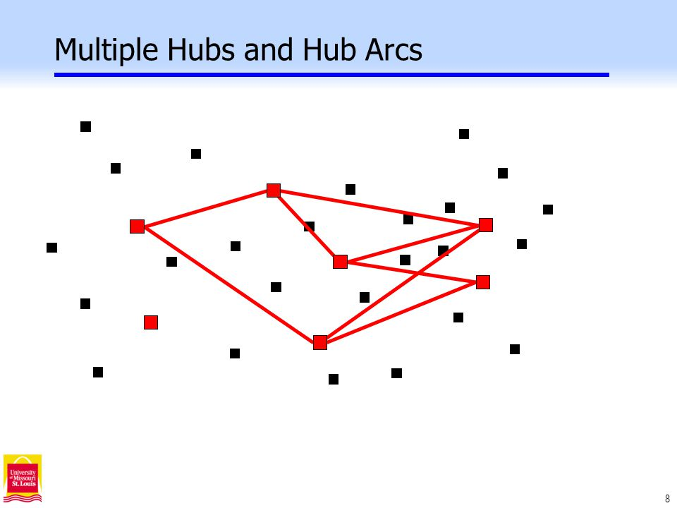 49 V.Competitive Hub Location Suppose two firms develop hub networks to compete for customers.