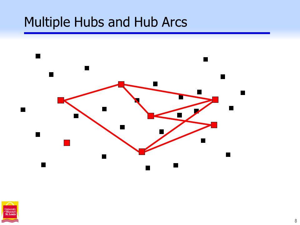 8 Multiple Hubs and Hub Arcs