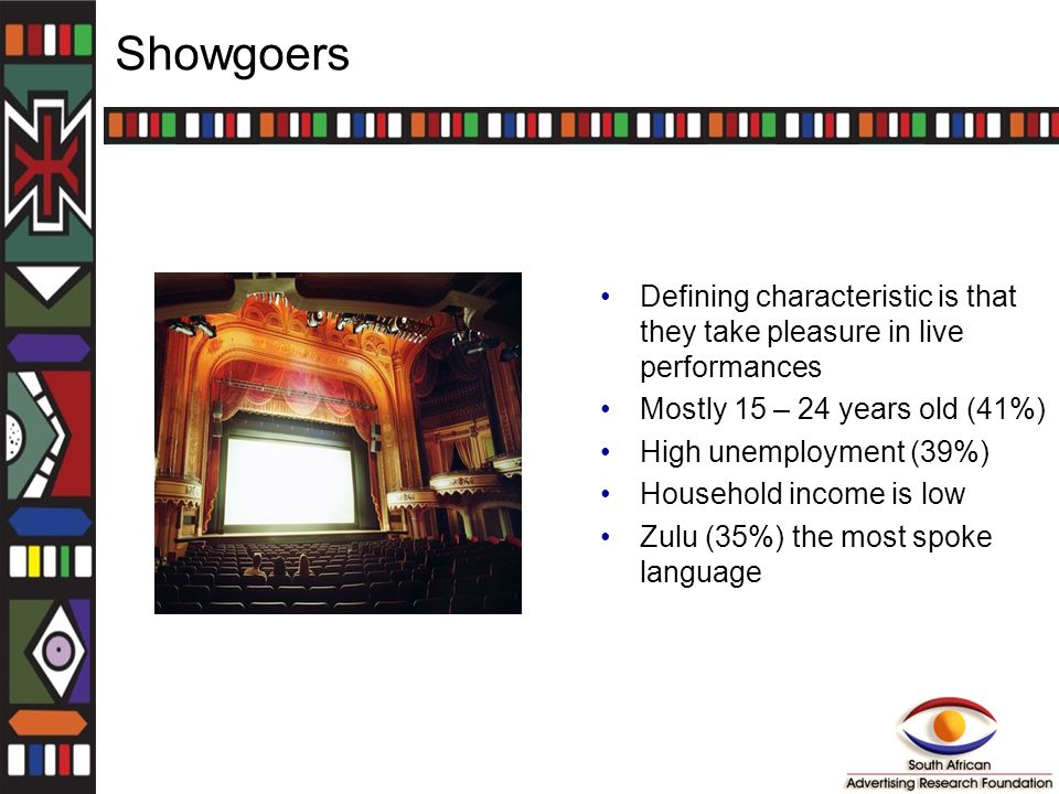 Showgoers Defining characteristic is that they take pleasure in live performances Mostly 15 – 24 years old (41%) High unemployment (39%) Household income is low Zulu (35%) the most spoke language