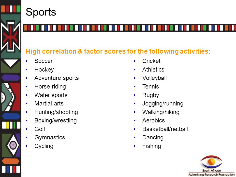 Sports High correlation & factor scores for the following activities: Soccer Hockey Adventure sports Horse riding Water sports Martial arts Hunting/sh