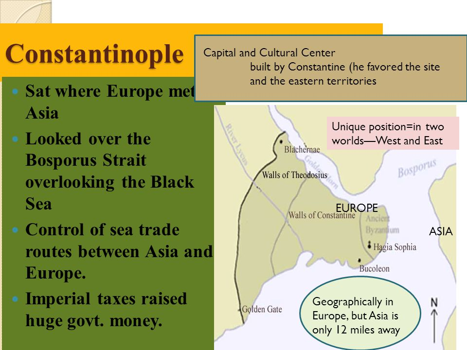 Constantinople Sat where Europe met Asia Looked over the Bosporus Strait overlooking the Black Sea Control of sea trade routes between Asia and Europe