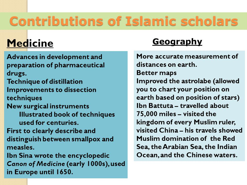 Contributions of Islamic scholars Medicine Advances in development and preparation of pharmaceutical drugs. Technique of distillation Improvements to