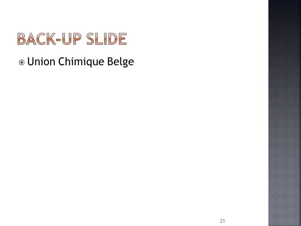  Union Chimique Belge 21