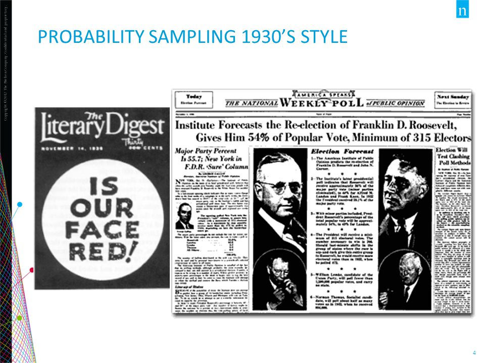 Copyright ©2012 The Nielsen Company. Confidential and proprietary. 4 PROBABILITY SAMPLING 1930'S STYLE