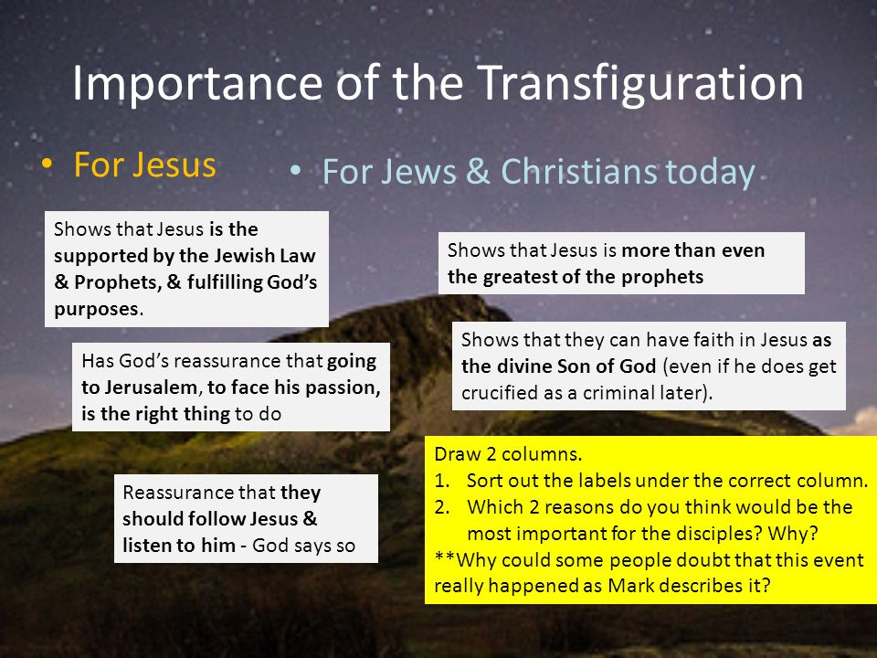 Importance of the Transfiguration For Jesus For Jews & Christians today Draw 2 columns.